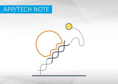 switchSENSE® for characterization of polymerases